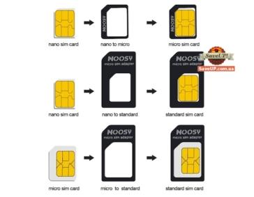 Адаптер переходник для Nano и Micro SIM-карты + скрепка NOOSY 4-in-1